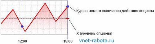 vnet-rabota.ru